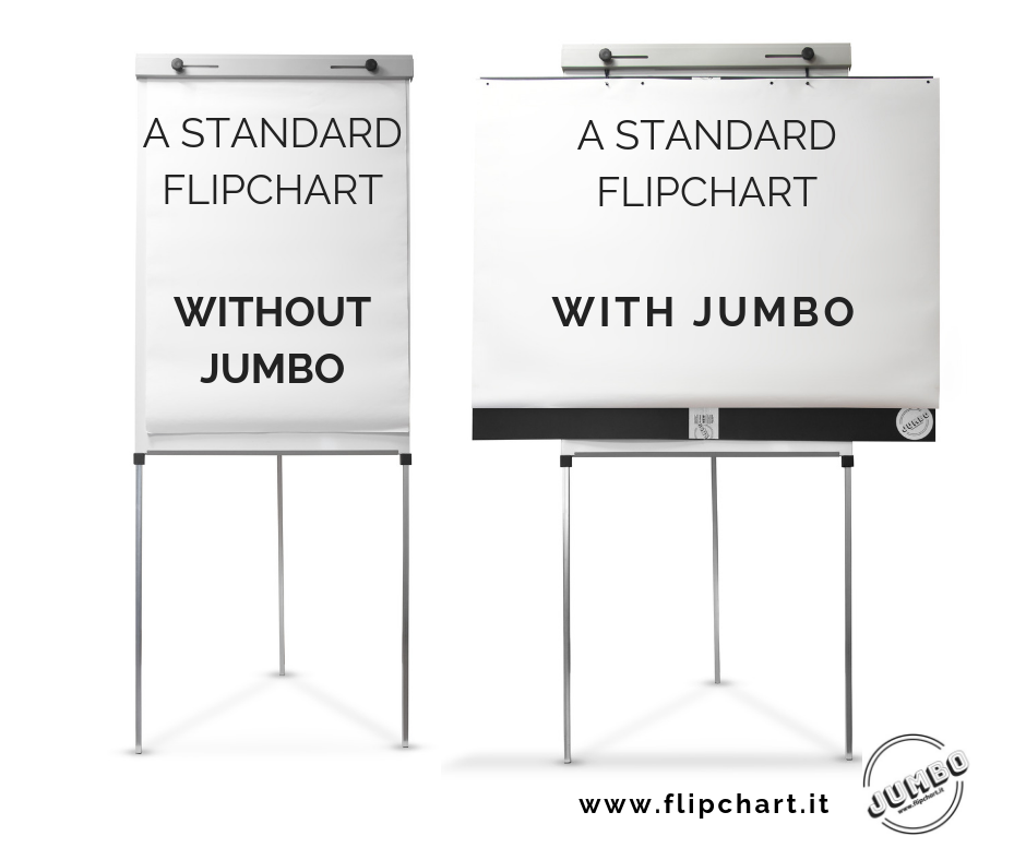 JUMBO transform any normal flipchart in a giant one