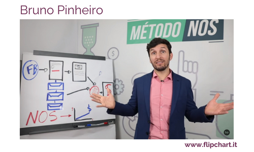 Bruno Pinheiro is proud of his KING Flipchart