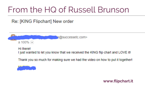 The feedback for KING Flipchart from the office of Russell Brunson